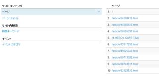サマリー01   Google Analytics.png