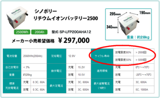 シノ・リー リチウムイオンバッテリー仕様.png