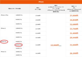 スーパー機種変更キャンペーン   iPhone 6s   iPhone 6s Plus   iPhone   au.png
