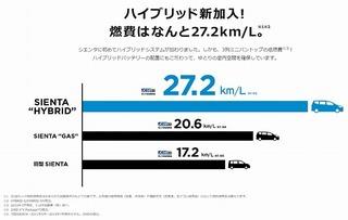 トヨタ シエンタ   トヨタ自動車WEBサイト.jpg