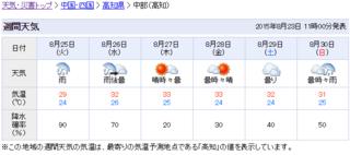 中部(高知)の天気   Yahoo 天気・災害.png