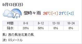 南部(神戸)の天気   Yahoo 天気・災害.png