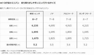 新型シエンタ トヨタ最小ミニバン フルモデルチェンジ 商品解説(2015年7月)   GAZOO.com.jpg