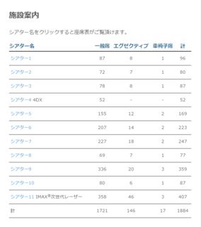 施設案内   109シネマズ大阪エキスポシティ   109CINEMAS.png