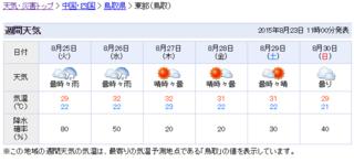 東部(鳥取)の天気   Yahoo 天気・災害.png