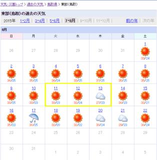東部(鳥取)の過去の天気   2015年8月   Yahoo 天気・災害.png