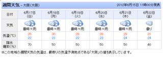 池田市の天気 - Yahoo!天気・災害-122643.png