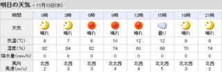 池田市の天気Yahoo.png
