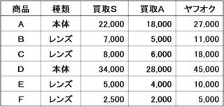 買取vsヤフオク.jpg