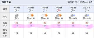 週間最低気温.jpg