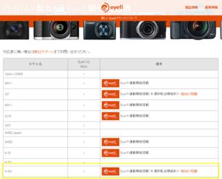 PENTAX製カメラ Eyefi動作対応表   Eyefi Japan.png