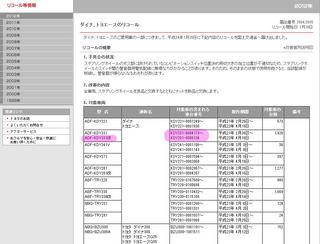 toyota.jp アフターサービス   リコール等情報   2012年   ダイナ、トヨエースのリコール-105248.jpg