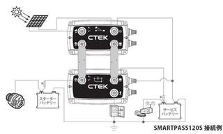 wh-town_ctek-smartpass120s_2.jpg