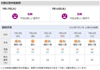 yahoo_tenki01.jpg